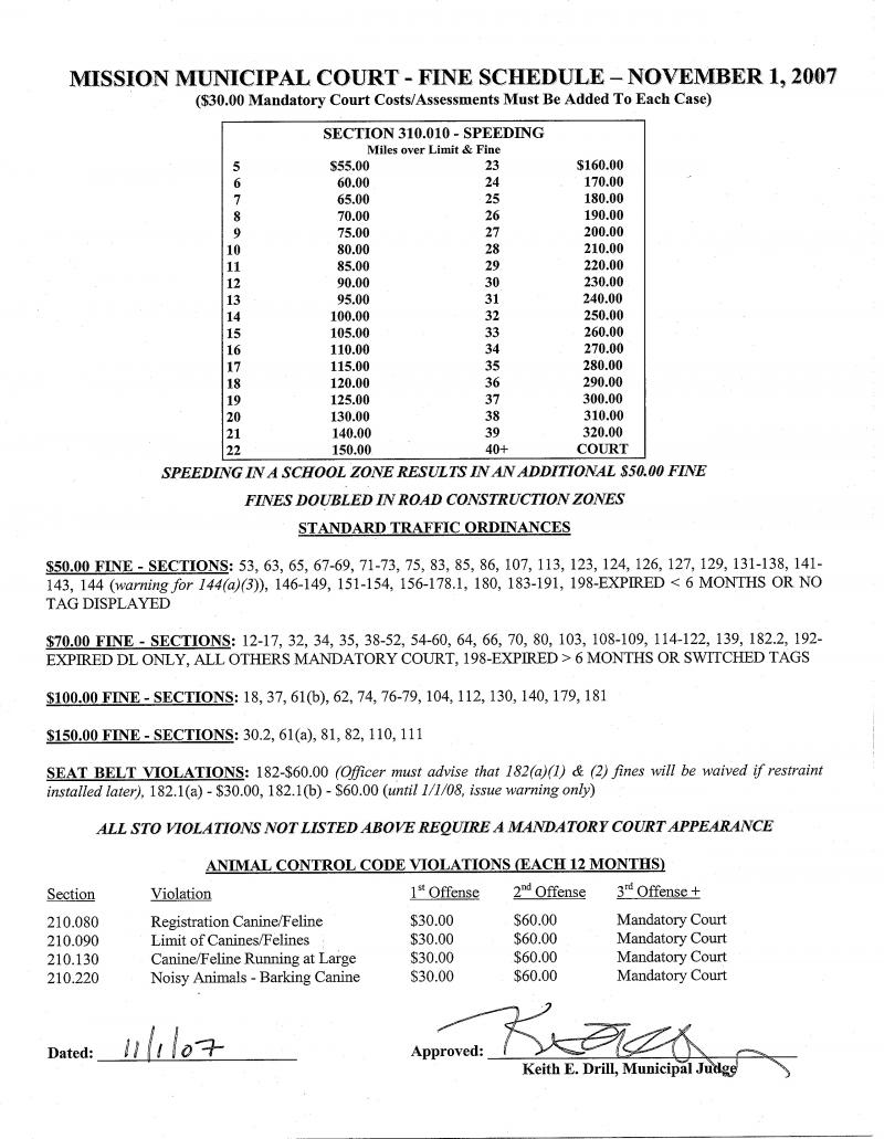 Mission Kansas Court fine schedule